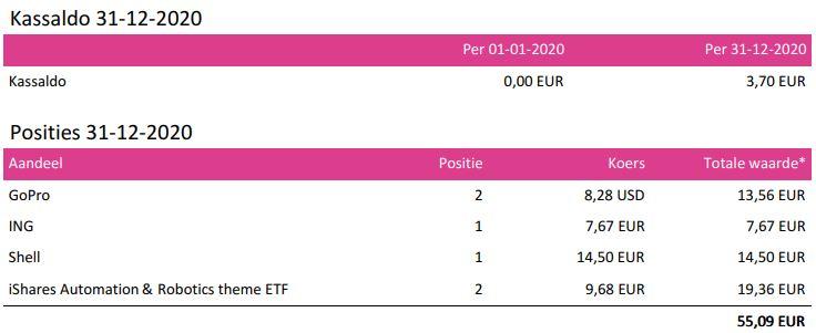 BUXZERO Belastingaangifte en beleggen - 2