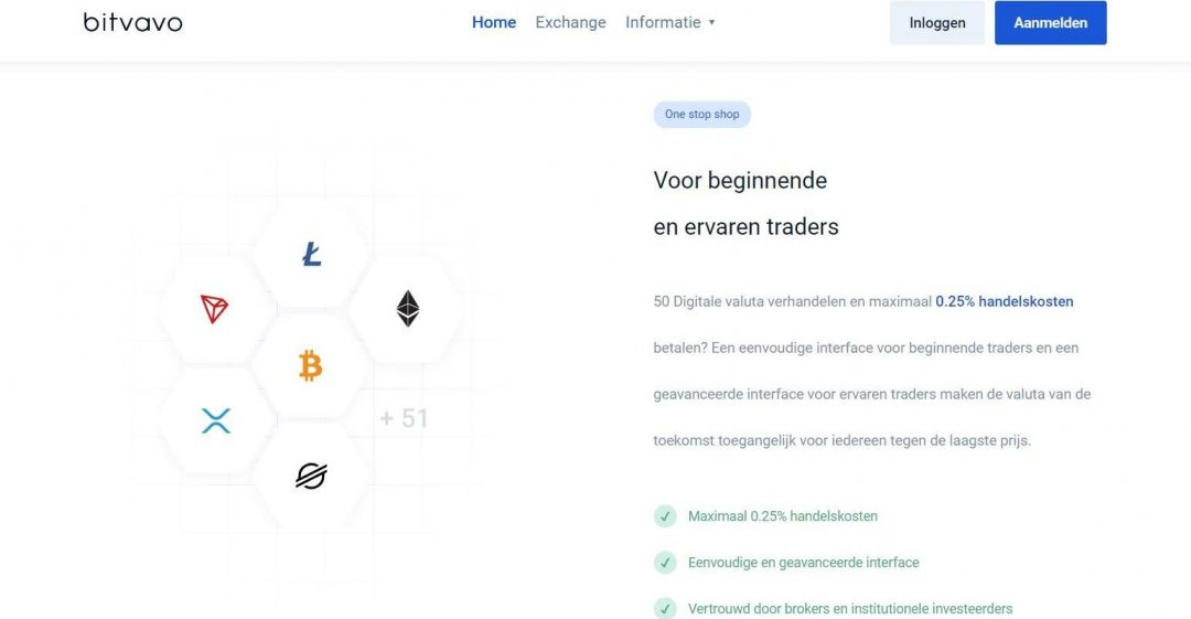 Crypto handelen bij Bitvavo - dejongebelegger