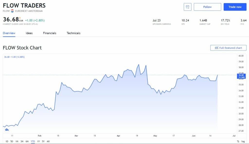Dividendaandeel Flow Traders - Beste dividendaandelen Nederland - dejongebelegger