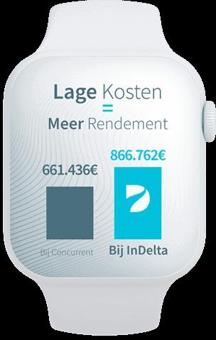 InDelta Review - de kosten